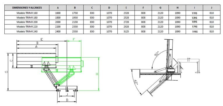 TRINR - TURIA - Trinchadora lateral (Grupo interior ... on