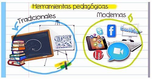 Educaci n tradicional vs educaci n moderna for Oficina tradicional y moderna
