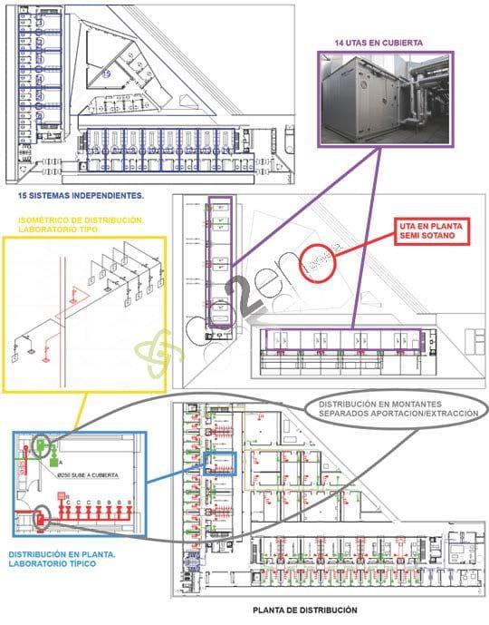 Anàlisi crític de les instal·lacions de clima i ventilació