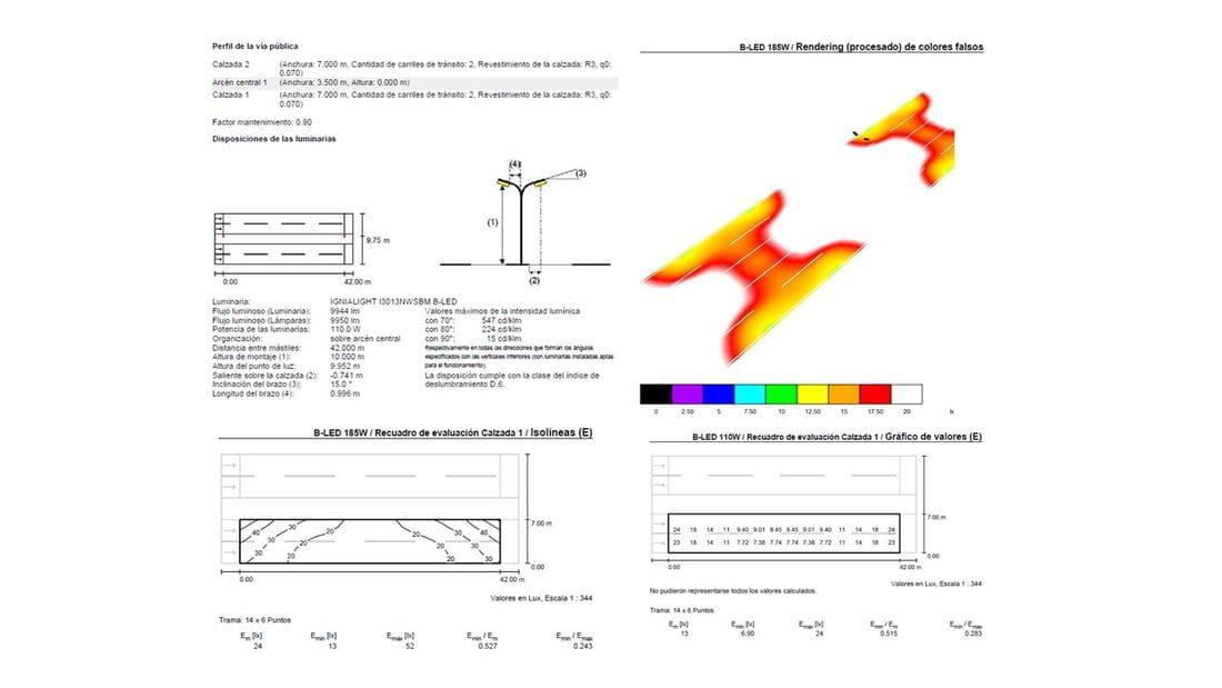 Característiques tècniques i anàlisi de lluminositat d'una de les lluminàries proposades