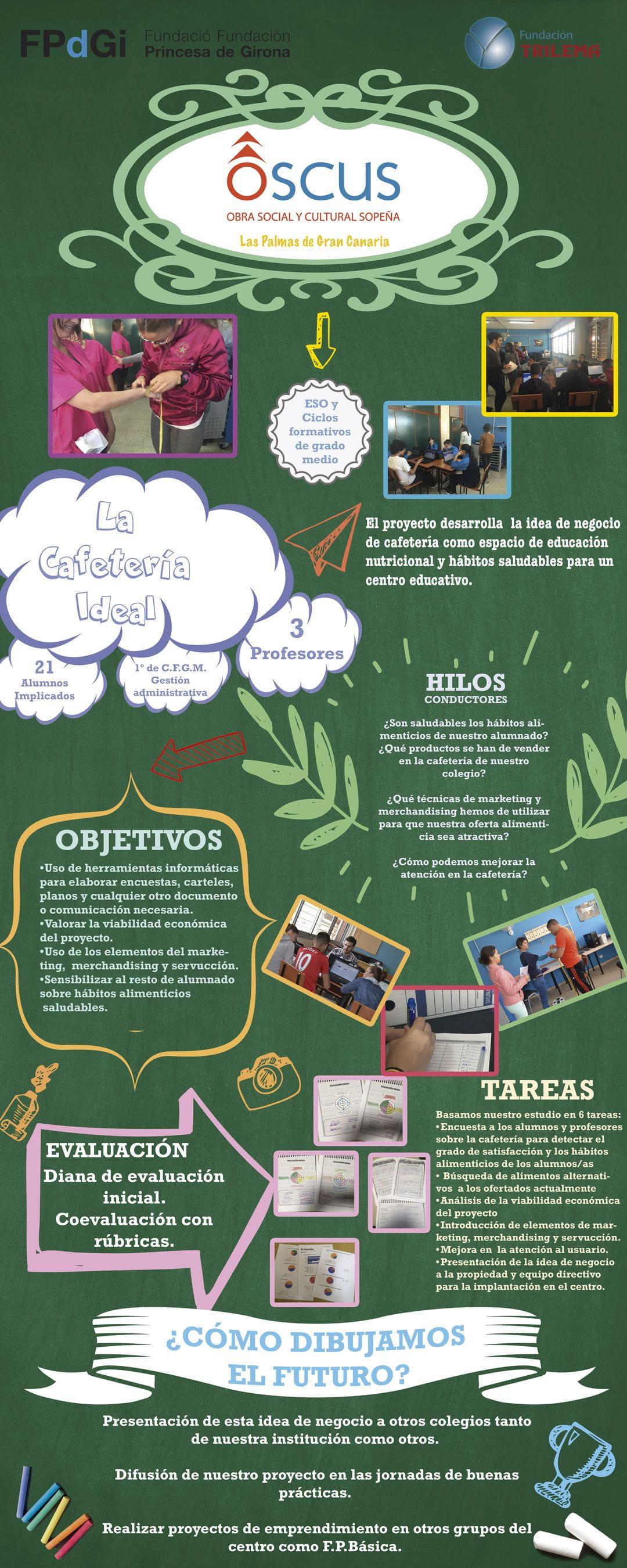 Oscus Las Palmas
