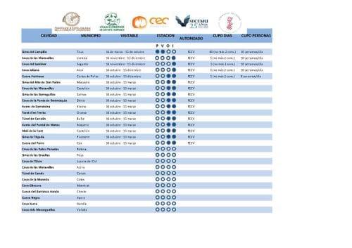 llista valencia