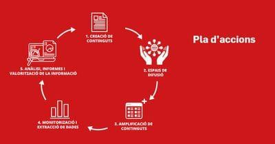 pla-d-accions-infografia.jpg