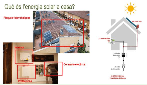 Plaques solars a casa com funcionen