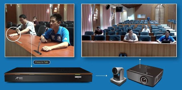 Vista automàtica per captar a diversos participants quan parlen alhora.