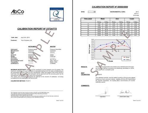 Certificado de calibracion AbCo