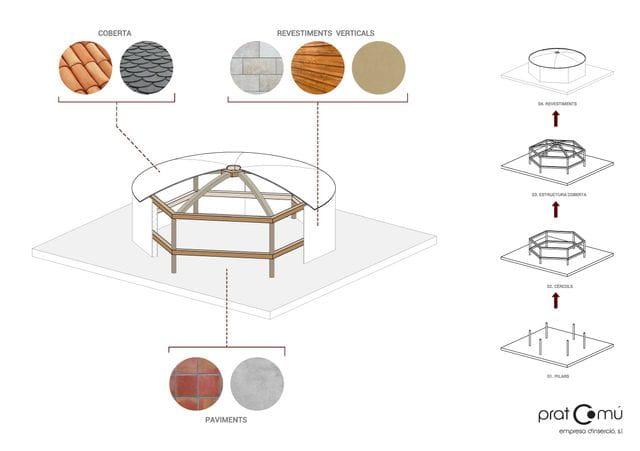Anteproyecto Modelo Viladrau