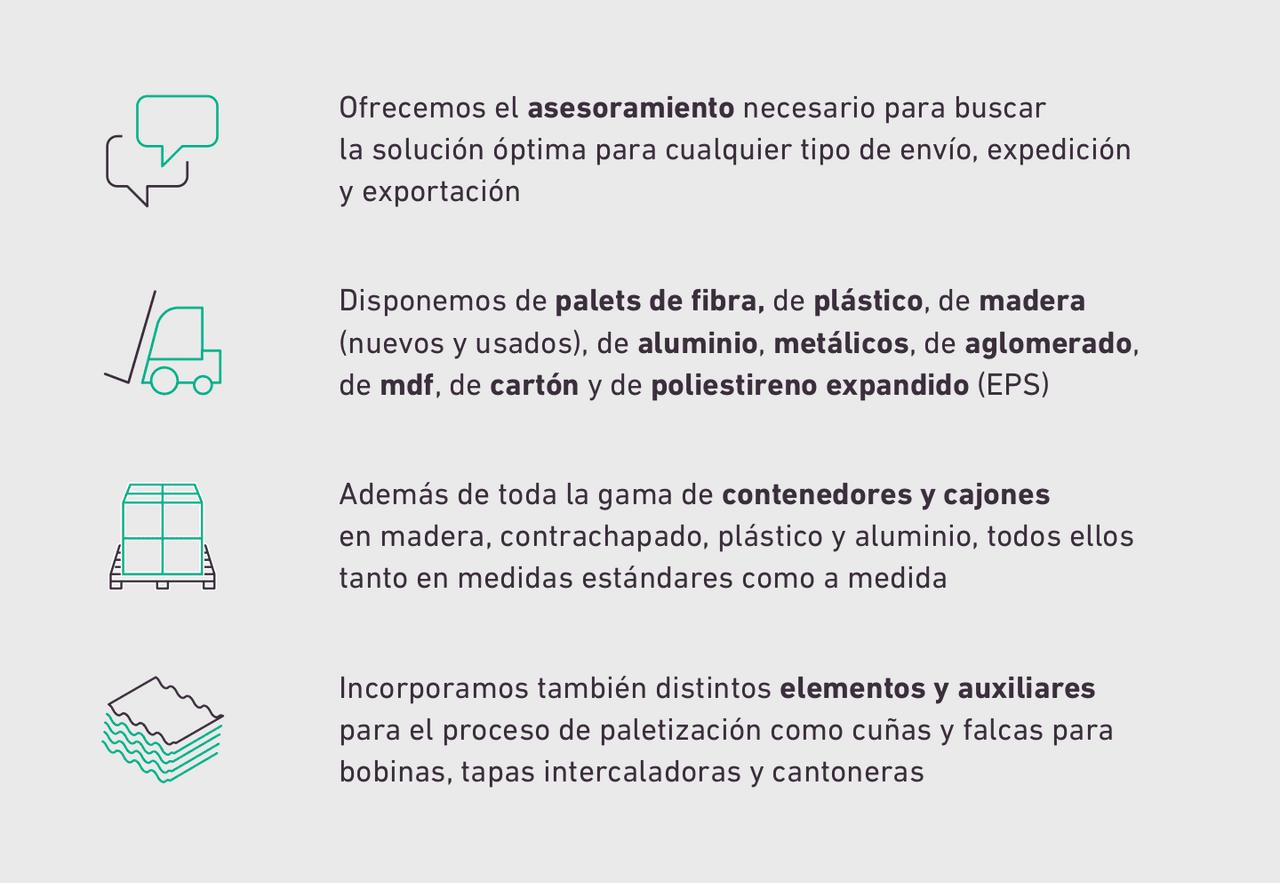 Ofrecemos el asesoramiento necesario para buscar la solución óptima para cualquier tipo de envío, expedición y exportación Disponemos de palets de fibra, de plástico, de madera (nuevos y usados), de aluminio, metálicos, de aglomerado, de mdf, de cartón y de poliestireno expandido (EPS) Además de toda la gama de contenedores y cajones en madera, contrachapado, plástico y aluminio, todos ellos tanto en medidas estándares como a medida Incorporamos también distintos elementos y auxiliares para el proceso de paletización como cuñas y falcas para bobinas, tapas intercaladoras y cantoneras