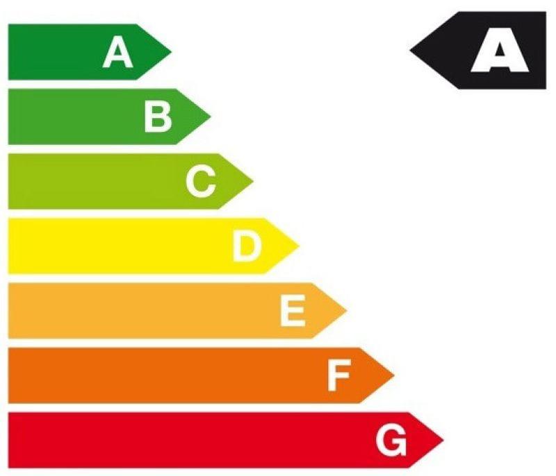 Qualificació Energètica dels Edificis