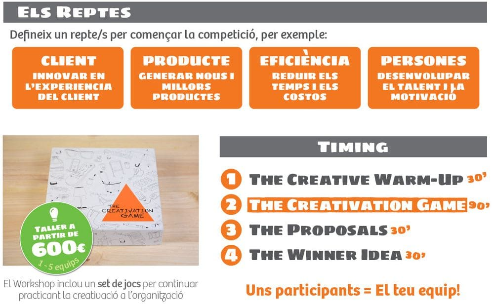 Workshop de creativitat