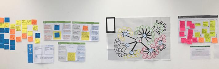 Aplicación del Método de la Creativación para generar ideas y convertirlas en propuestas innovadoras por parte de uno de loes equipos