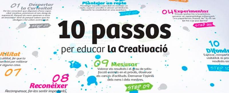 10 passos creativació
